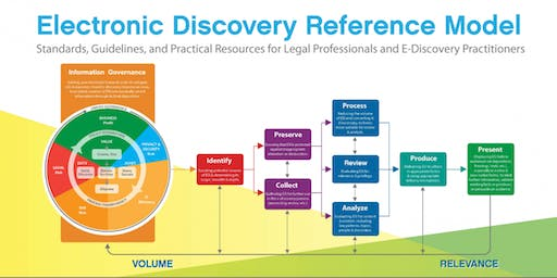 eDiscovery and Forensics | OWASP Incident Response project