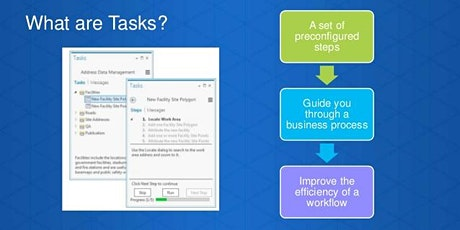 Esri NYC Open Hours: Automate Workflows with ArcGIS Pro Tasks tickets
