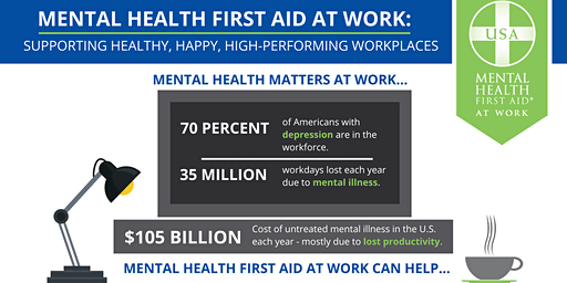Mental Health First Aid ADULT