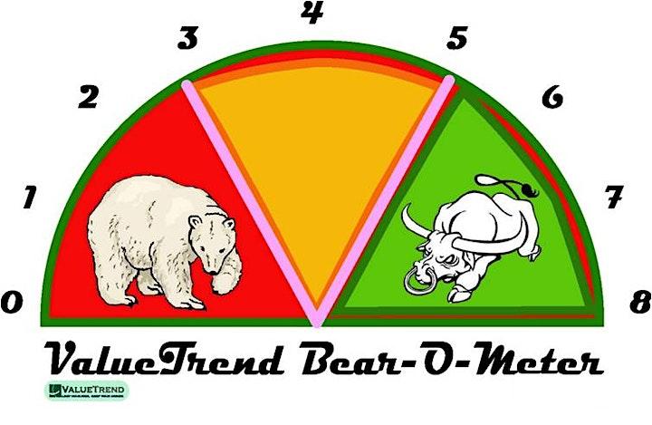 "ValueTrend Webinar ""Bear-o-Meter"" image"
