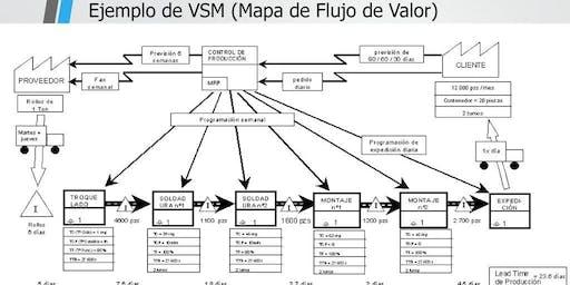 INTERSEMESTRAL -  MAPA DEL FLUJO DEL VALOR