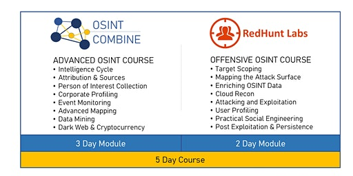 Advanced Open Source Intelligence Course Extended Edition