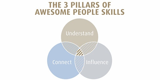 The 3 Pillars of People Leadership - Masterclass 22 January 2019