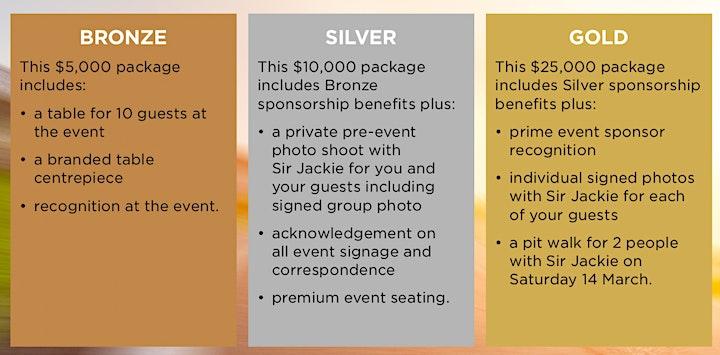 Sir Jackie Stewart's 80th Birthday Tribute image