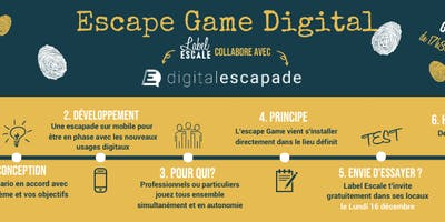 Escape Game Digital à Label Escale