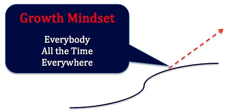 Coaching the Growth Mindset tickets