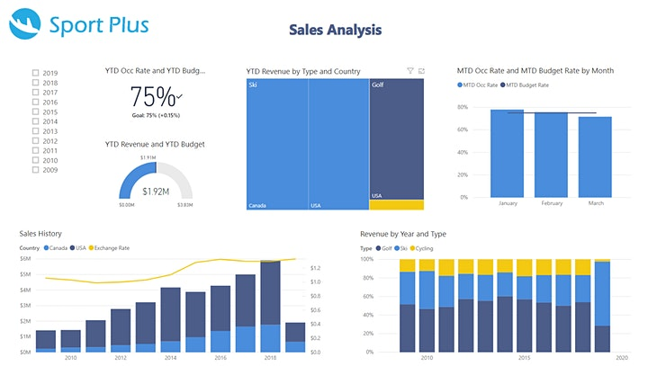 Power BI Foundations (1 day) image