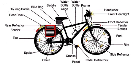 Bike Maintenance Workshop Kyneton Youth