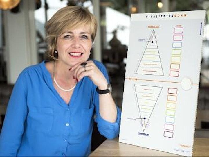 Afbeelding van VitaliteitsScan Organisatie voor Management, leidinggevenden, teamleiders