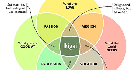 Explore your Purpose - Introducing Ikigai tickets