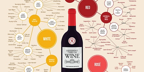 Wine 101: The Basics tickets