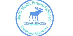 Financial Literacy:  Planning for Retirement Through TSP
