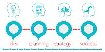 Create your own Strategic Marketing Plan with 2020 Vision