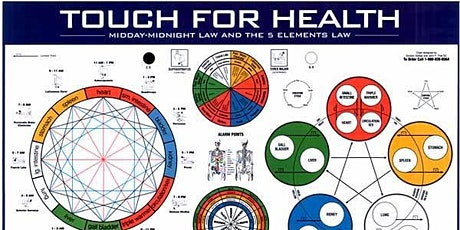 Touch For Health Level 1 tickets