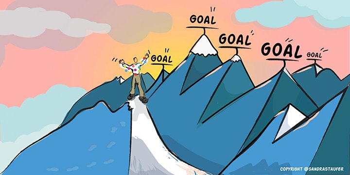 Goal setting for your business in 2020 image