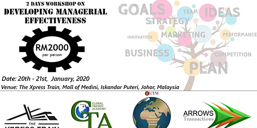 2 days workshop on Developing Managerial Effectiveness