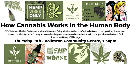 How Cannabis Works In The Human Body tickets