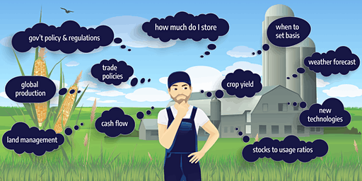 """Cure the """"woulda-coulda-shouldas"""" of farm marketing & manage revenue."""