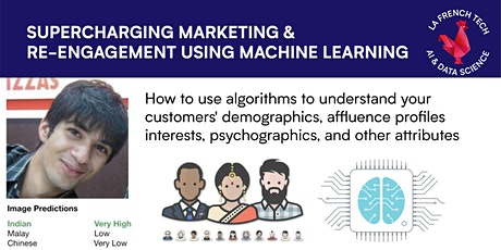 Supercharging your marketing and re-engagement machine using A.I. tickets