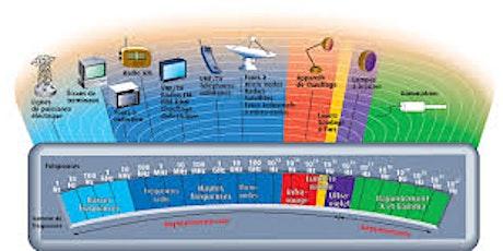 Wavecontrol billets