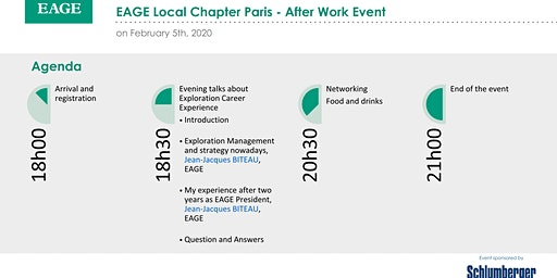 EAGE Local Chapter Paris - February After Work Event 2020