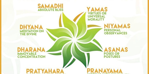 8 Limbs of Yoga: Diving Deeper into the Yoga Pract