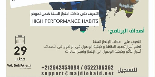HOW TO CHANGE THE  WORST HABITS  FOREVER?