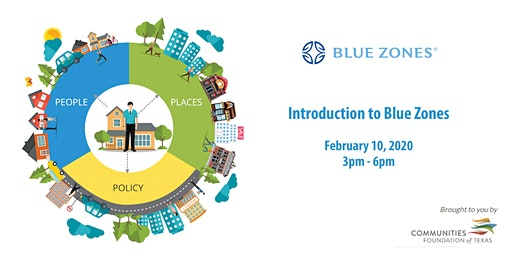 Introduction to Blue Zones