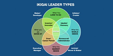 The IKIGAI of Leadership and Corporations tickets