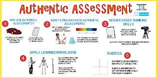 FTEA PD:  Authentic Assessment