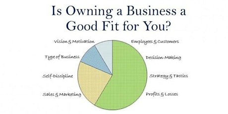 Owning A Business A Good Fit For You? tickets