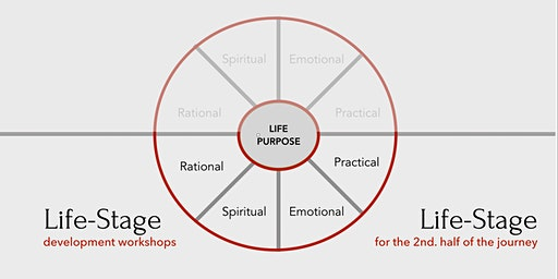 Life-Stage Development Workshop - Lewes