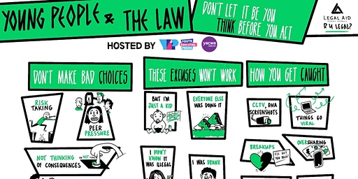 R U Legal? - Young People and the Law. A training for youth workers.