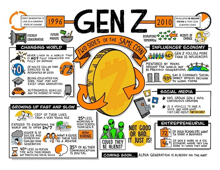 Immagine GENERAZIONE Z: come affrontare e coinvolgere i ragazzi