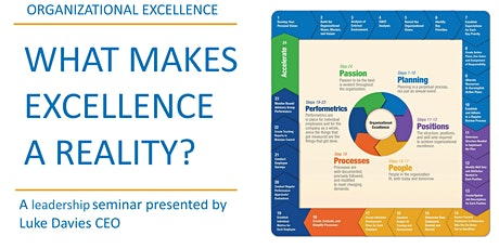 Leadership for Organisational Excellence tickets