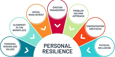 Resilience - the Grit Factor (Darwin) tickets