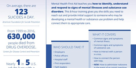 PRICE DROP! Adult - Mental Health First Aid- Public tickets