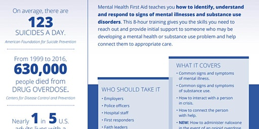 PRICE DROP! Adult - Mental Health First Aid- Public