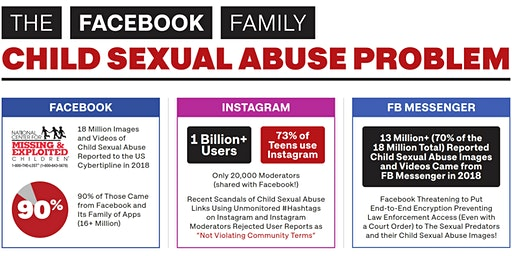 The FACEBOOK Family - Child Sexual Abuse Problem