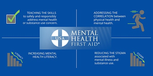 Community Mental Health First Aid (MHFA)