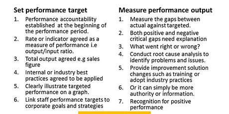 Performance Appraisal : a critical and true measure of staff performance tickets