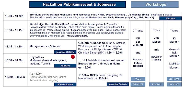Healthcare Hackathon Mainz Online Zuschauer 21.06. - 22.06.: Bild