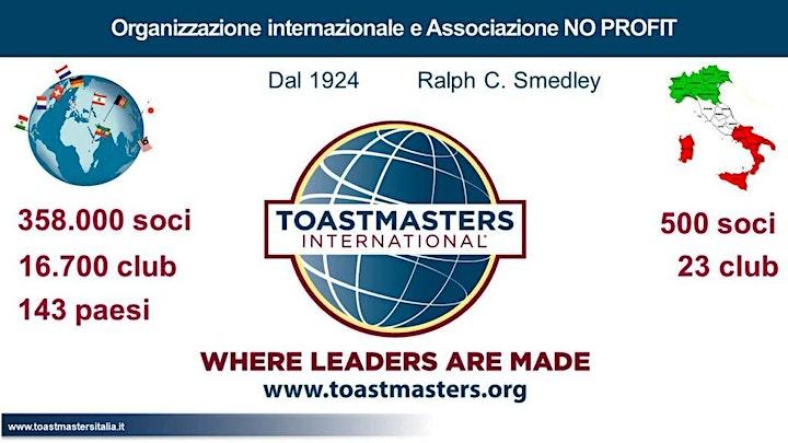 Immagine Impara a comunicare e a parlare in pubblico con Toastmasters