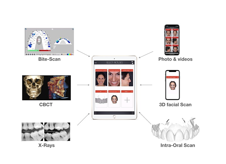 Future of Dentistry Conference by the  International Digital Dental Academy image