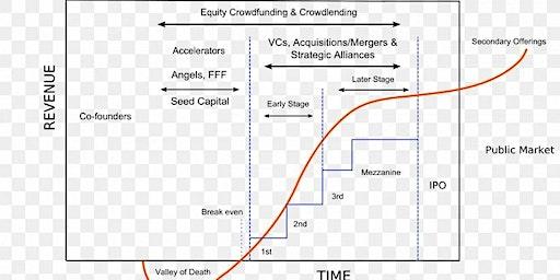 Invest In Startups Hong Kong / Angel Investor Hong Kong