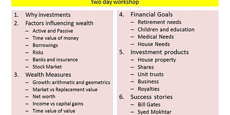 Wealth Management - the critical knowledge for all tickets