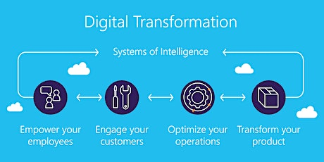 Digital Transformation Training in Chantilly | Introduction to Digital Transformation training for beginners | Getting started with Digital Transformation | What is Digital Transformation | January 20 - February 12, 2020 tickets