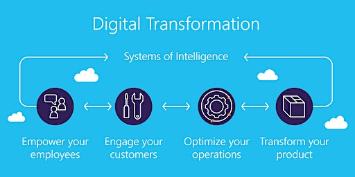 Digital Transformation Training in Heredia | Introduction to Digital Transformation training for beginners | Getting started with Digital Transformation | What is Digital Transformation | January 20 - February 12, 2020
