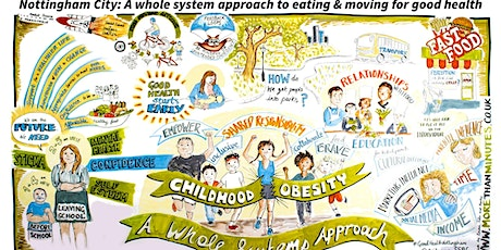 Follow up - Childhood Obesity Whole Systems Workshop  tickets