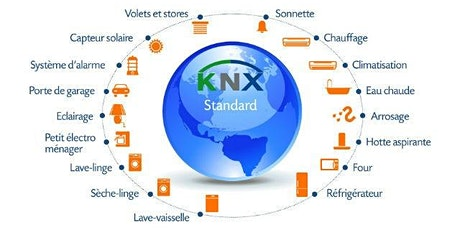 Gestion de l'énergie et contrôle des bâtiments  - Système KNX  - Initiation billets